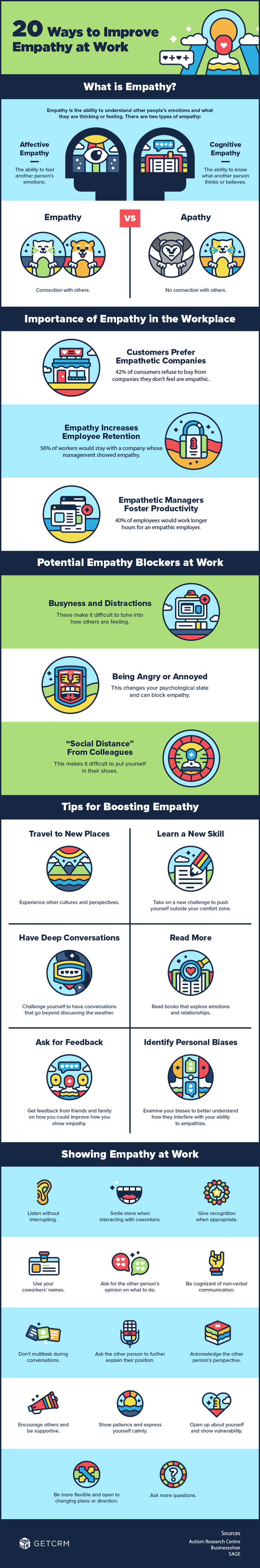 Infographic - Improve Empathy at Work