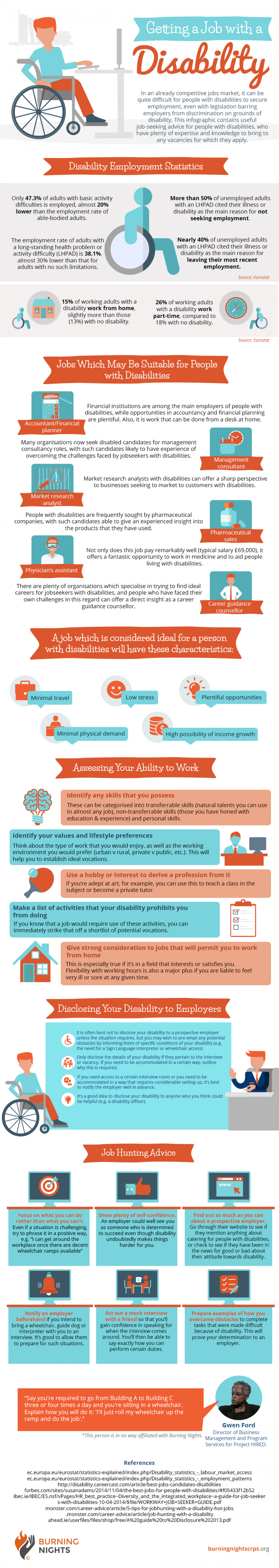 Infographic: Getting a Job With a Disability