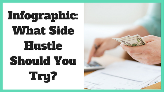 Infographic- What Side Hustle Should You Try-