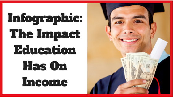 Infographic: The Impact Education Has On Income