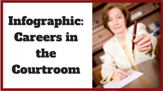 Infographic: Careers in the Courtroom